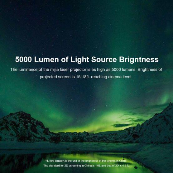 20191022010725 555x555 - Proyector Láser 4K Xiaomi Mi Mijia 5000 Lumens 150 Pulgadas